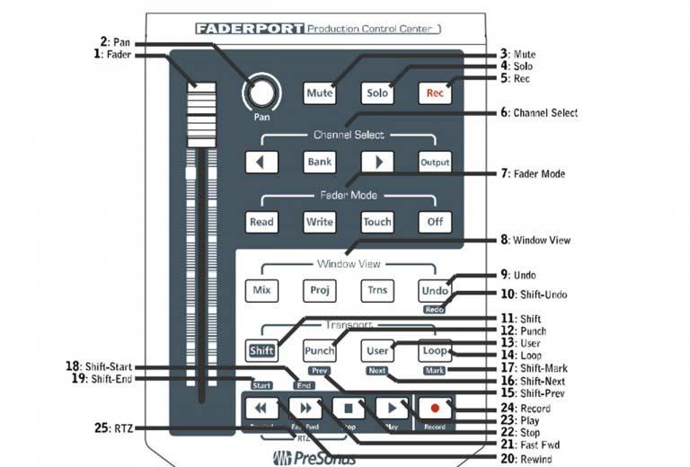 کارت-صدا-2 ٔusb با کنترلر صدای Presonus FaderPort موسیقی خود را لمس کنید                 2