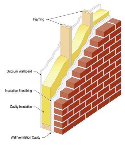 sedabardaran-wall-insulation
